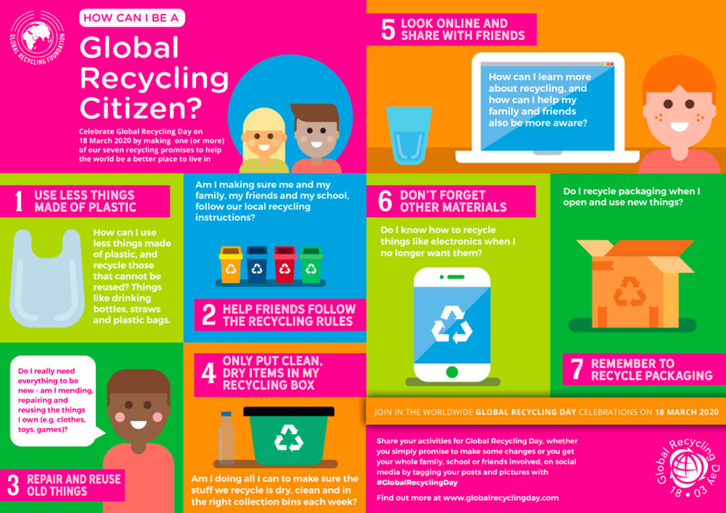 Global Recycling Citizen